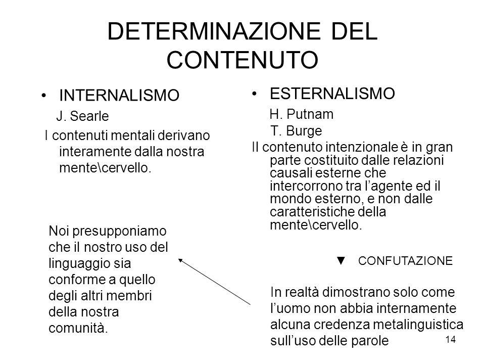 14 DETERMINAZIONE DEL CONTENUTO INTERNALISMO J. Searle I contenuti mentali derivano interamente dalla nostra mente\cervello. ESTERNALISMO H. Putnam T.