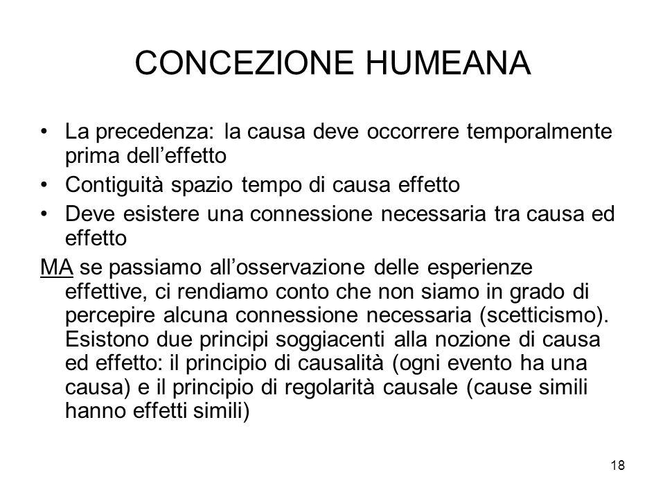 18 CONCEZIONE HUMEANA La precedenza: la causa deve occorrere temporalmente prima delleffetto Contiguità spazio tempo di causa effetto Deve esistere un