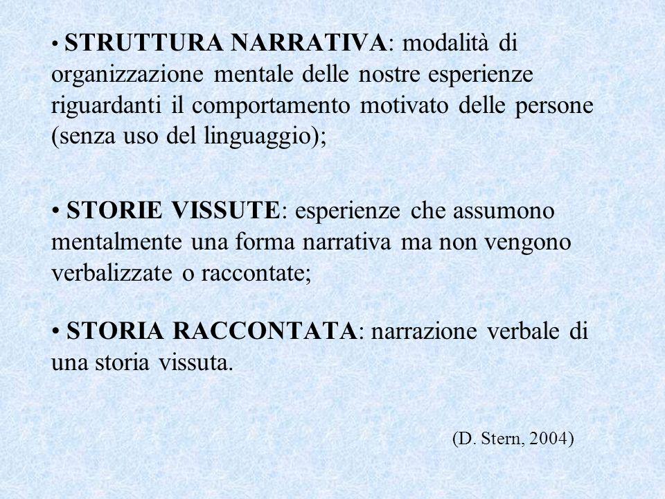 STRUTTURA NARRATIVA: modalità di organizzazione mentale delle nostre esperienze riguardanti il comportamento motivato delle persone (senza uso del lin