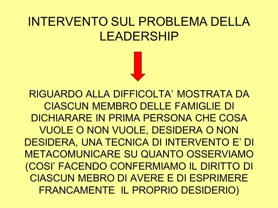 INTERVENTO SUL PROBLEMA DELLA LEADERSHIP RIGUARDO ALLA DIFFICOLTA MOSTRATA DA CIASCUN MEMBRO DELLE FAMIGLIE DI DICHIARARE IN PRIMA PERSONA CHE COSA VU