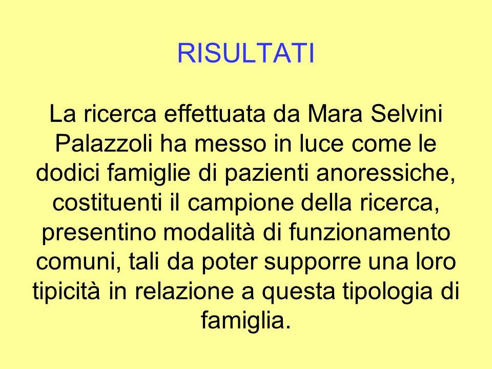 RISULTATI La ricerca effettuata da Mara Selvini Palazzoli ha messo in luce come le dodici famiglie di pazienti anoressiche, costituenti il campione de