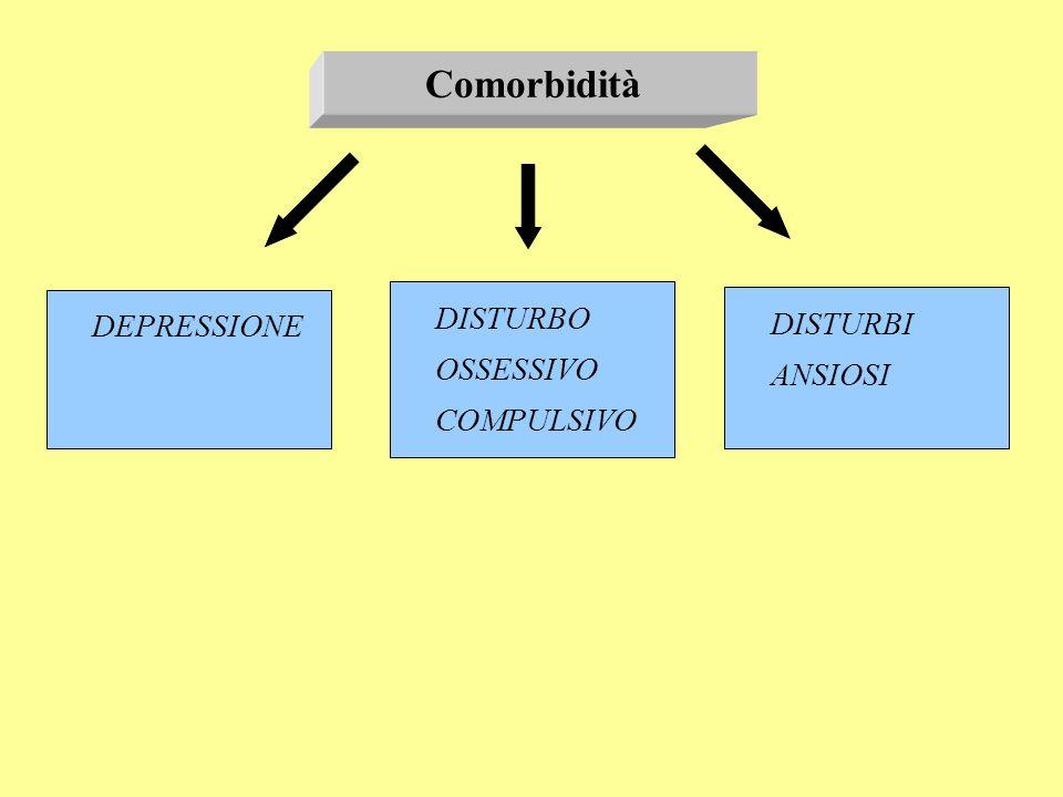 Comorbidità DISTURBO OSSESSIVO COMPULSIVO DISTURBI ANSIOSI DEPRESSIONE