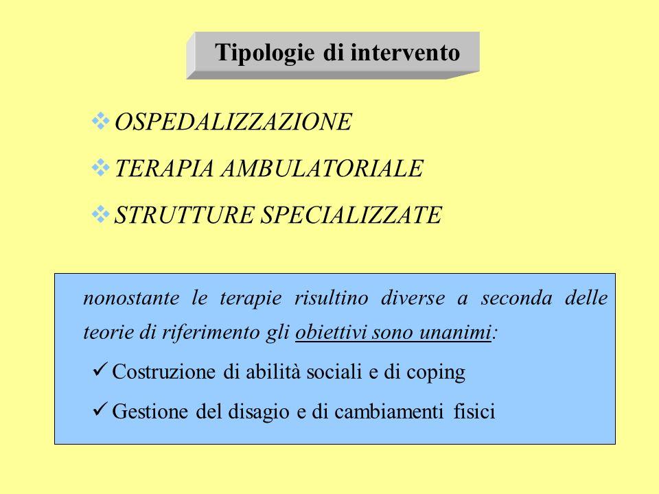 Tipologie di intervento OSPEDALIZZAZIONE TERAPIA AMBULATORIALE STRUTTURE SPECIALIZZATE nonostante le terapie risultino diverse a seconda delle teorie