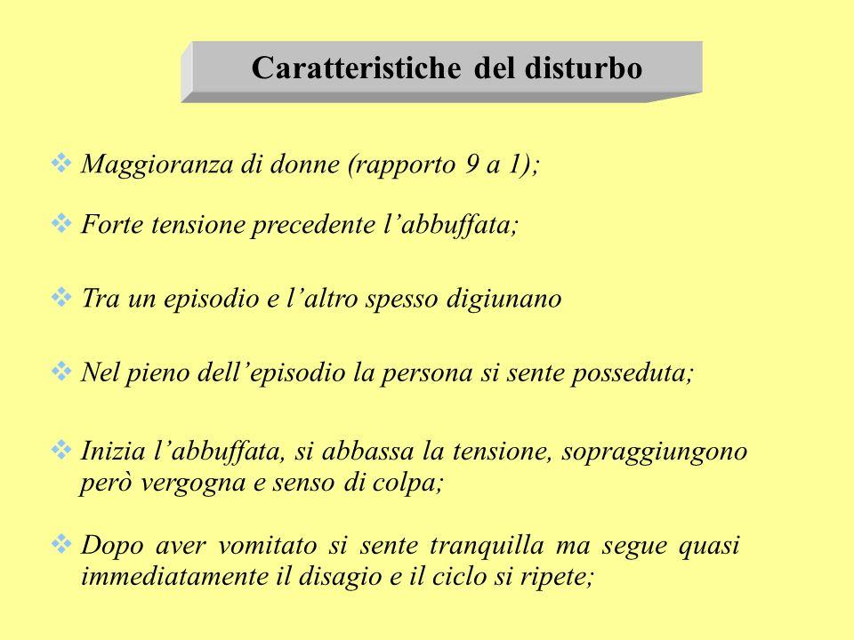 Caratteristiche del disturbo Maggioranza di donne (rapporto 9 a 1); Forte tensione precedente labbuffata; Tra un episodio e laltro spesso digiunano Ne