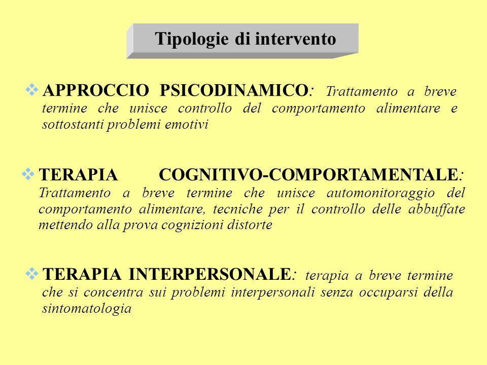 Tipologie di intervento APPROCCIO PSICODINAMICO : Trattamento a breve termine che unisce controllo del comportamento alimentare e sottostanti problemi