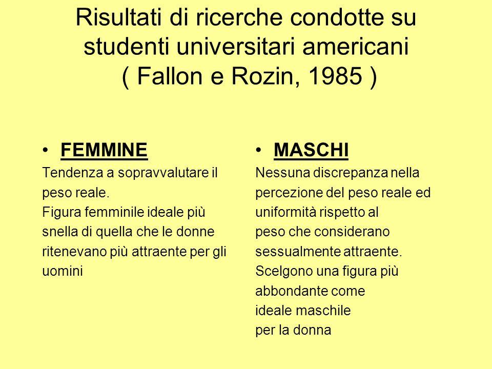 Risultati di ricerche condotte su studenti universitari americani ( Fallon e Rozin, 1985 ) FEMMINE Tendenza a sopravvalutare il peso reale. Figura fem