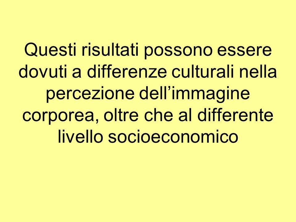 Questi risultati possono essere dovuti a differenze culturali nella percezione dellimmagine corporea, oltre che al differente livello socioeconomico