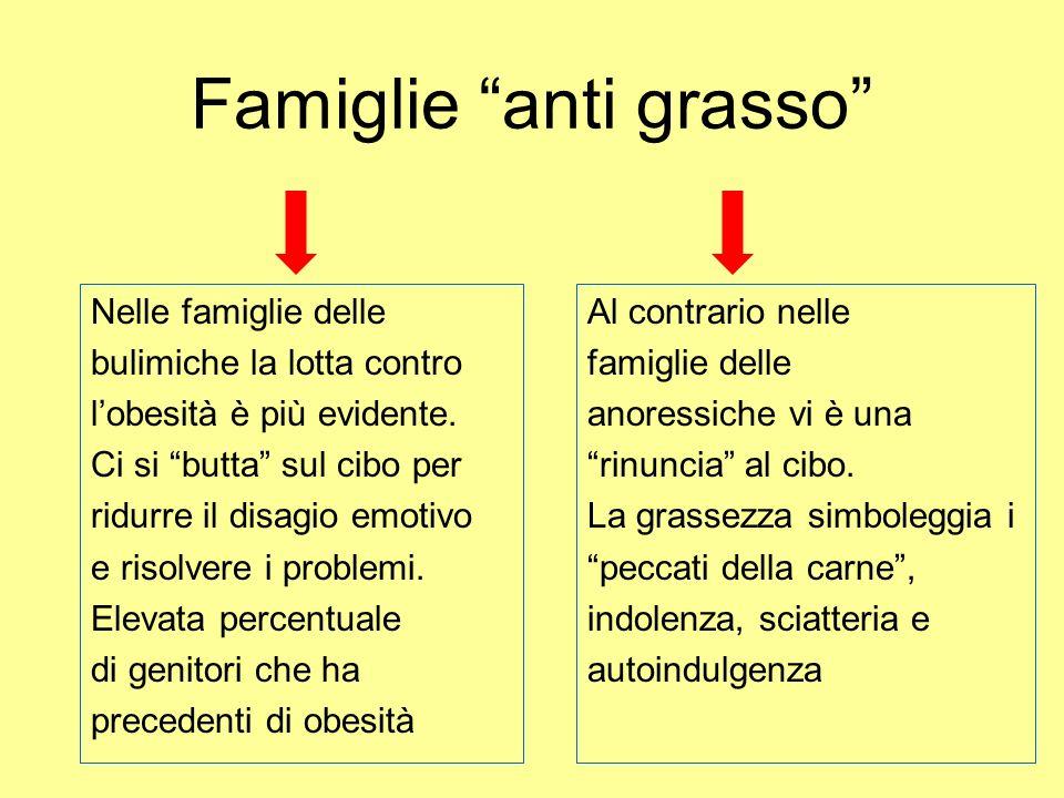 Famiglie anti grasso Nelle famiglie delle bulimiche la lotta contro lobesità è più evidente. Ci si butta sul cibo per ridurre il disagio emotivo e ris