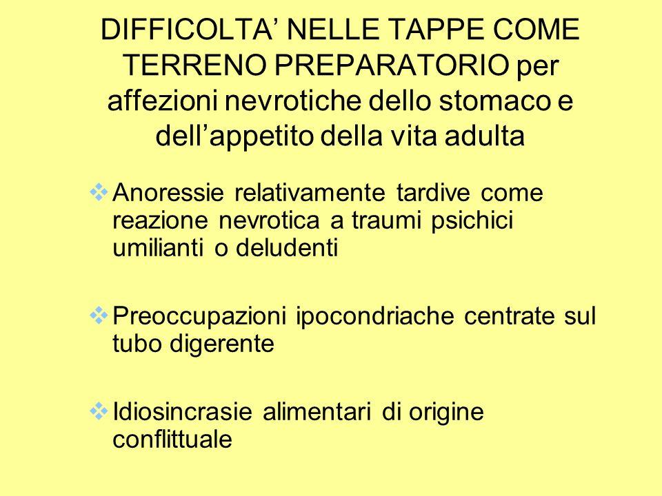 DIFFICOLTA NELLE TAPPE COME TERRENO PREPARATORIO per affezioni nevrotiche dello stomaco e dellappetito della vita adulta Anoressie relativamente tardi
