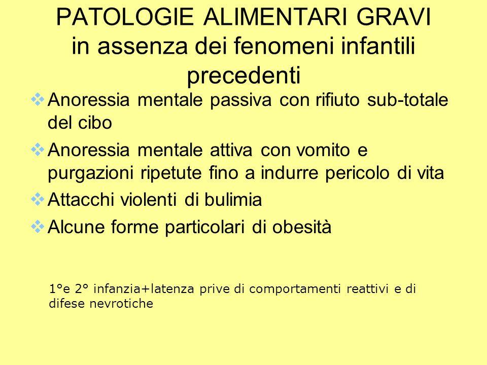 PATOLOGIE ALIMENTARI GRAVI in assenza dei fenomeni infantili precedenti Anoressia mentale passiva con rifiuto sub-totale del cibo Anoressia mentale at