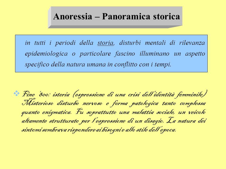 Anoressia – Panoramica storica in tutti i periodi della storia, disturbi mentali di rilevanza epidemiologica o particolare fascino illuminano un aspet