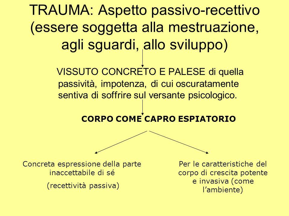 TRAUMA: Aspetto passivo-recettivo (essere soggetta alla mestruazione, agli sguardi, allo sviluppo) VISSUTO CONCRETO E PALESE di quella passività, impo
