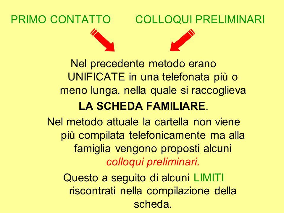 PRIMO CONTATTO COLLOQUI PRELIMINARI Nel precedente metodo erano UNIFICATE in una telefonata più o meno lunga, nella quale si raccoglieva LA SCHEDA FAM