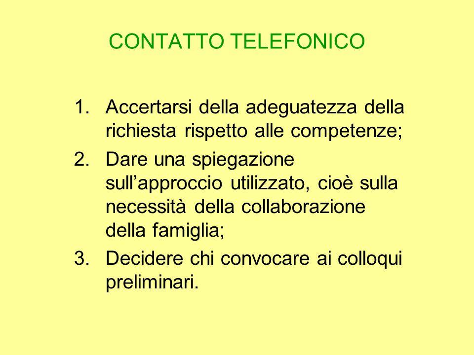CONTATTO TELEFONICO 1.Accertarsi della adeguatezza della richiesta rispetto alle competenze; 2.Dare una spiegazione sullapproccio utilizzato, cioè sul