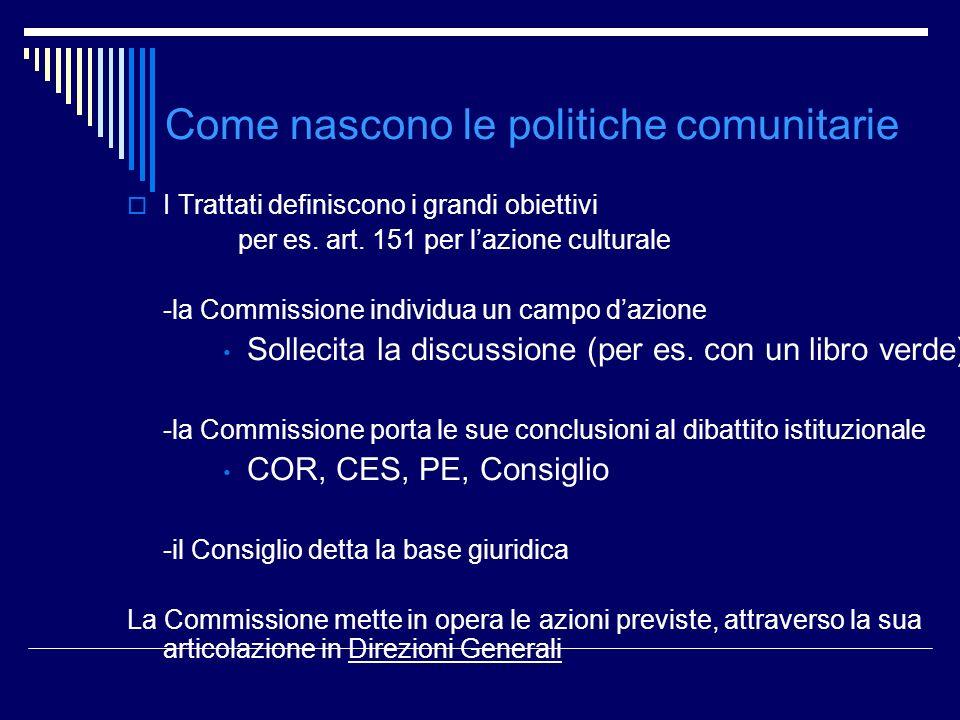 Come nascono le politiche comunitarie I Trattati definiscono i grandi obiettivi per es. art. 151 per lazione culturale -la Commissione individua un ca