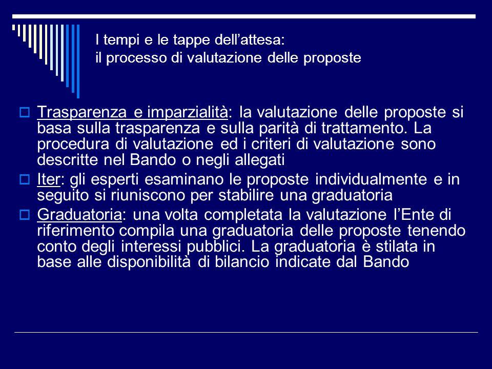 I tempi e le tappe dellattesa: il processo di valutazione delle proposte Trasparenza e imparzialità: la valutazione delle proposte si basa sulla trasp