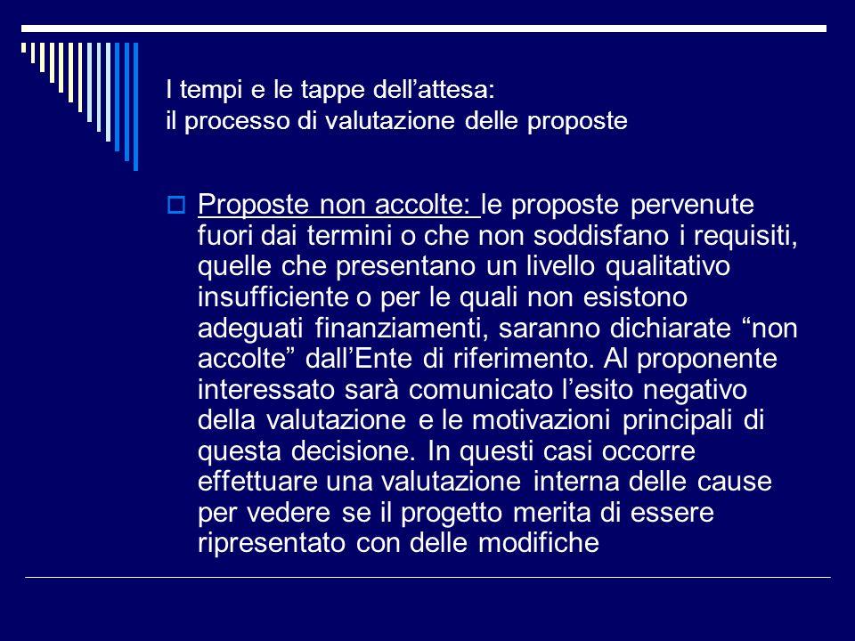 I tempi e le tappe dellattesa: il processo di valutazione delle proposte Proposte non accolte: le proposte pervenute fuori dai termini o che non soddi