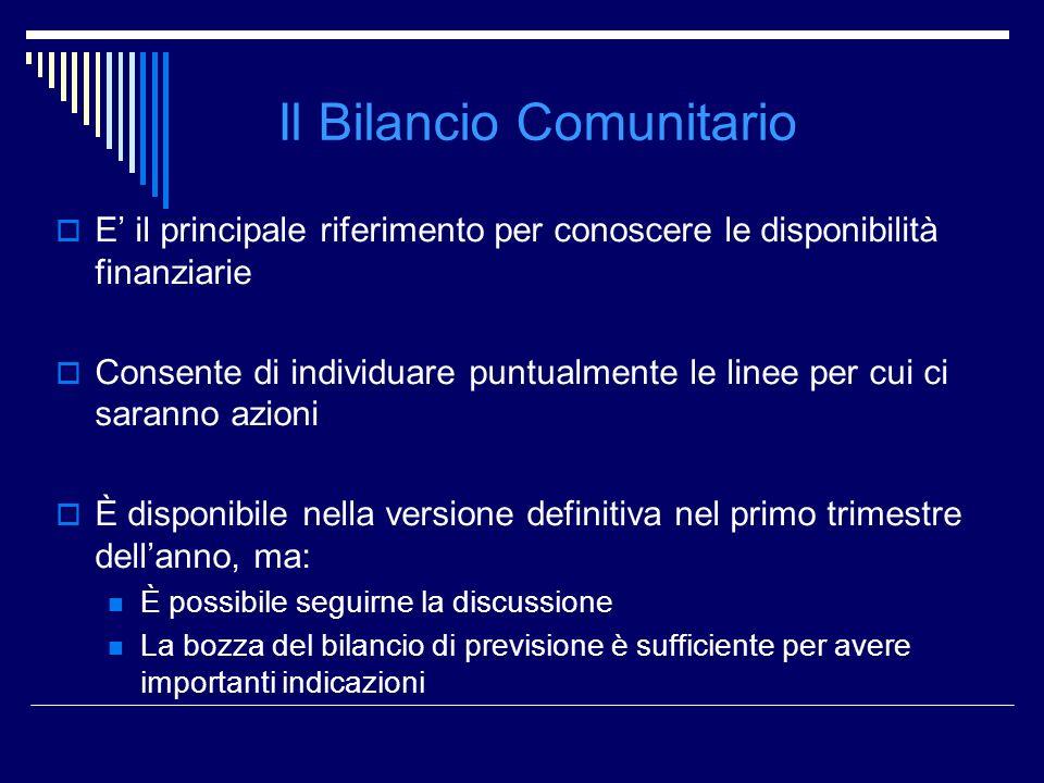 Il Bilancio Comunitario E il principale riferimento per conoscere le disponibilità finanziarie Consente di individuare puntualmente le linee per cui c