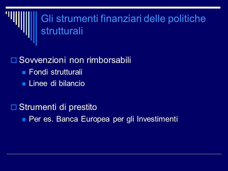 Gli strumenti finanziari delle politiche strutturali Sovvenzioni non rimborsabili Fondi strutturali Linee di bilancio Strumenti di prestito Per es. Ba