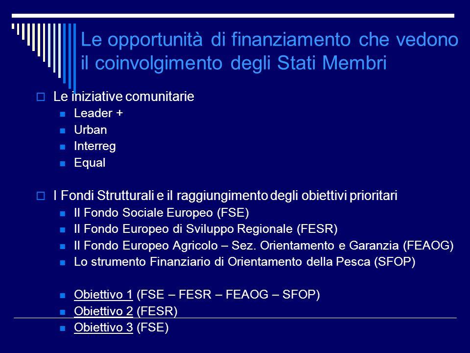 Le opportunità di finanziamento che vedono il coinvolgimento degli Stati Membri Le iniziative comunitarie Leader + Urban Interreg Equal I Fondi Strutt