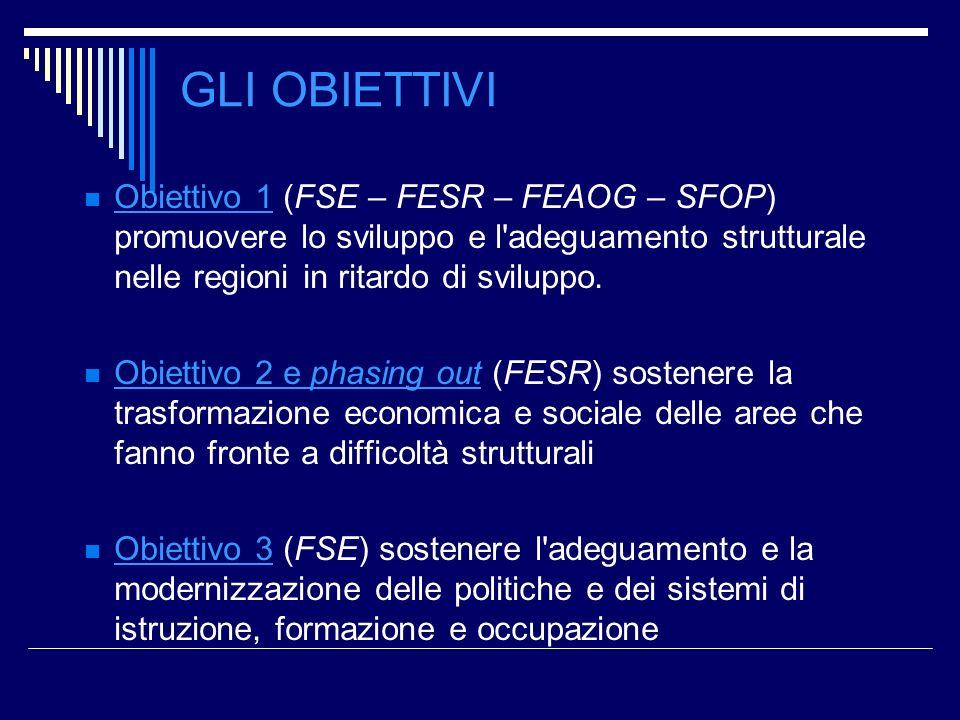 GLI OBIETTIVI Obiettivo 1 (FSE – FESR – FEAOG – SFOP) promuovere lo sviluppo e l'adeguamento strutturale nelle regioni in ritardo di sviluppo. Obietti