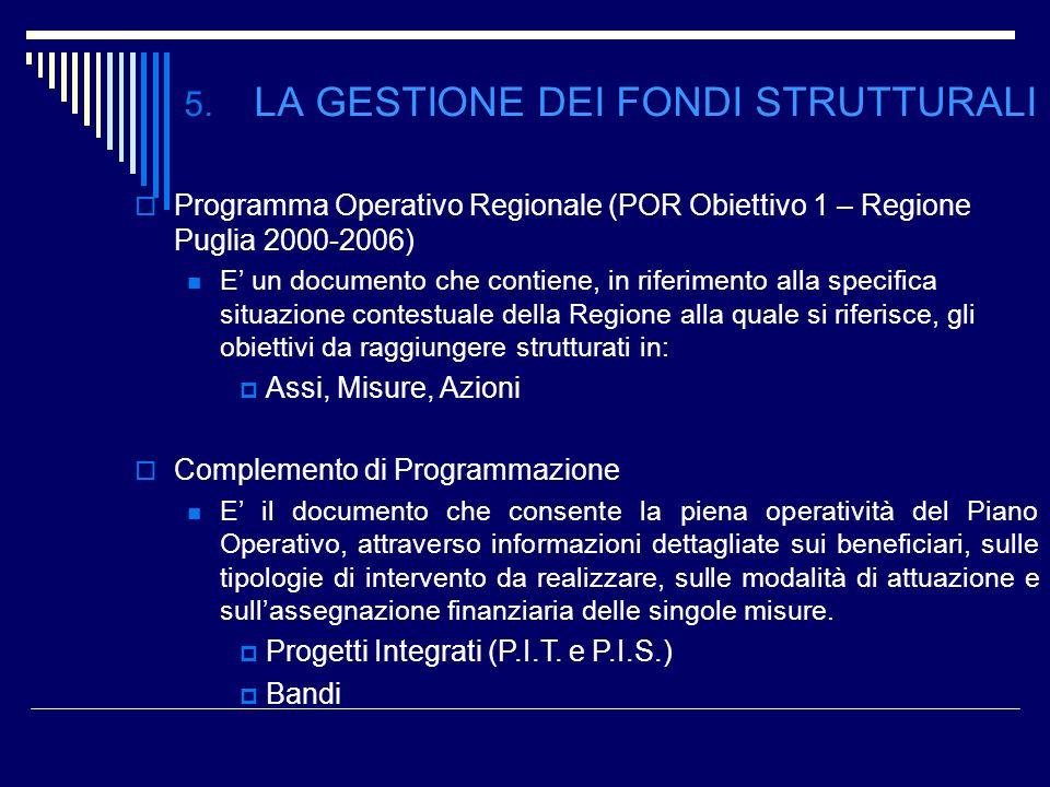 5. LA GESTIONE DEI FONDI STRUTTURALI Programma Operativo Regionale (POR Obiettivo 1 – Regione Puglia 2000-2006) E un documento che contiene, in riferi