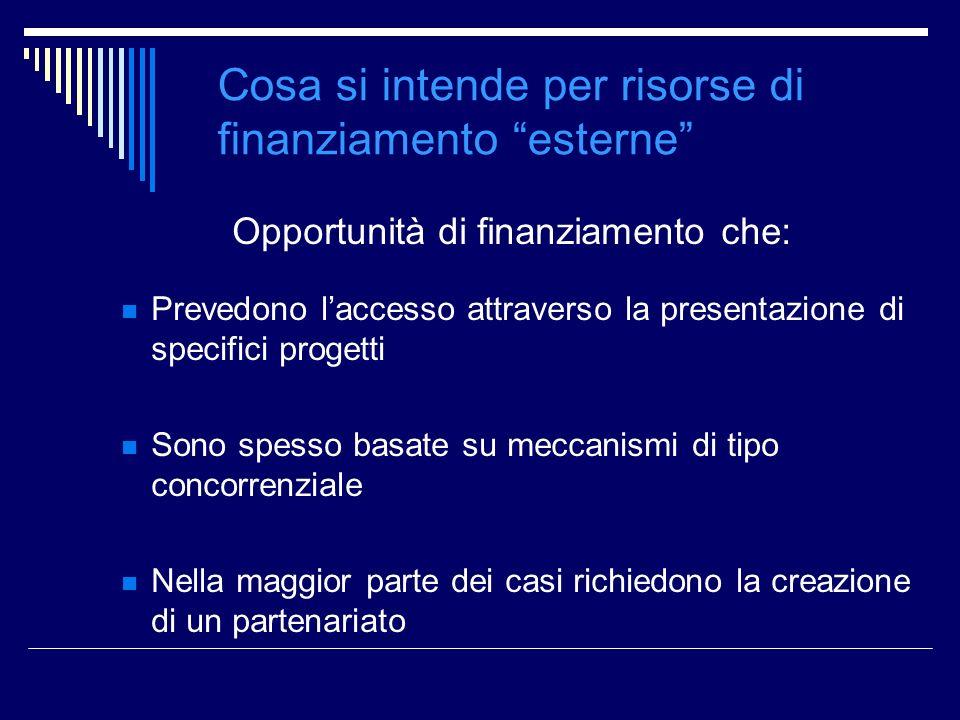 Cosa si intende per risorse di finanziamento esterne Opportunità di finanziamento che: Prevedono laccesso attraverso la presentazione di specifici pro