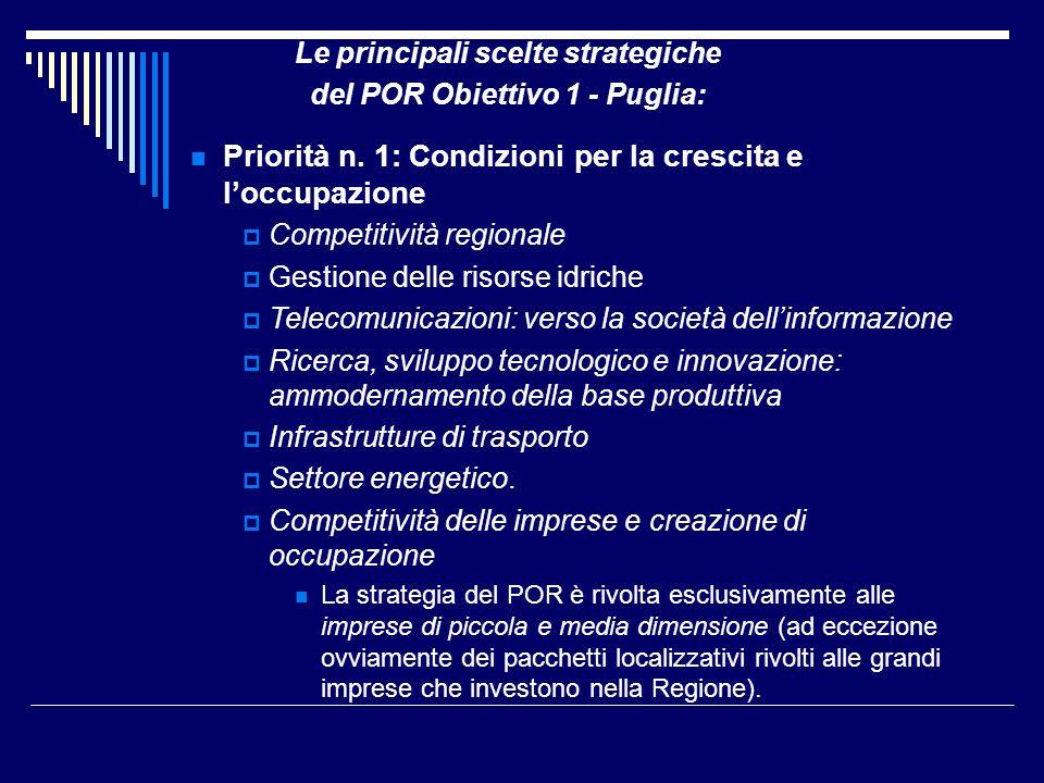 Le principali scelte strategiche del POR Obiettivo 1 - Puglia: Priorità n. 1: Condizioni per la crescita e loccupazione Competitività regionale Gestio