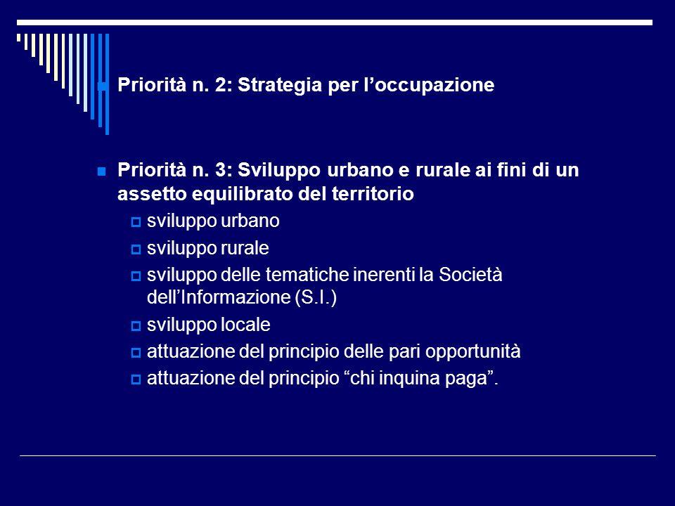 Priorità n. 2: Strategia per loccupazione Priorità n. 3: Sviluppo urbano e rurale ai fini di un assetto equilibrato del territorio sviluppo urbano svi