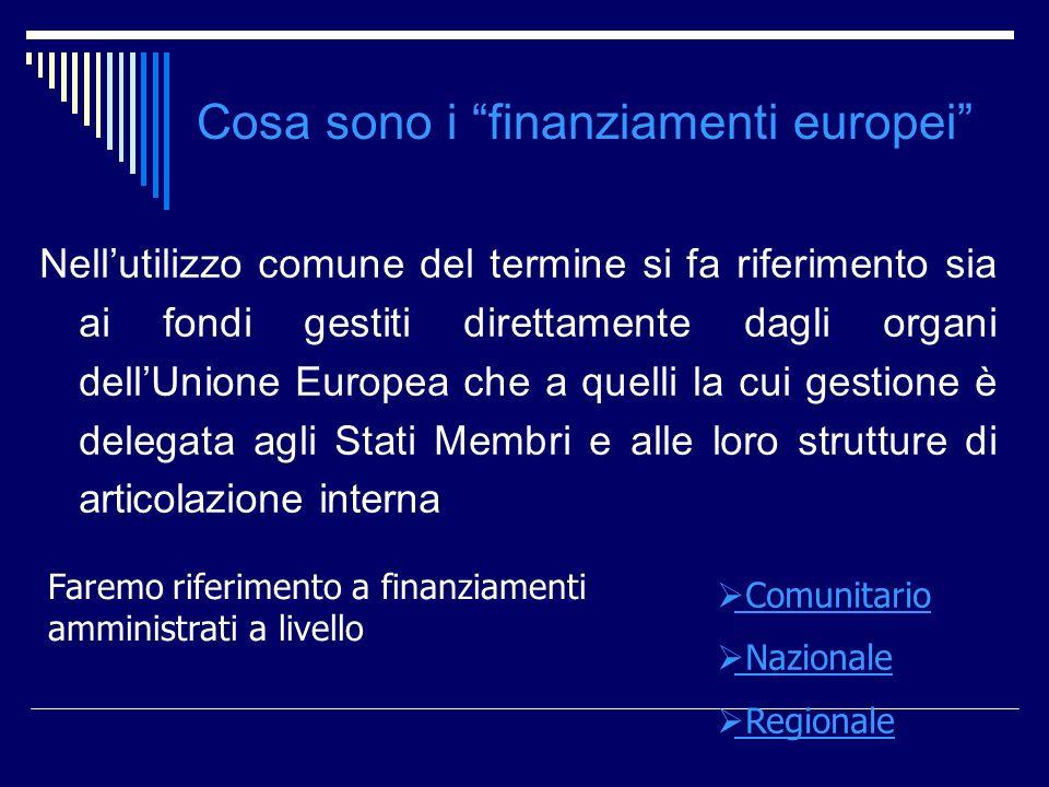 Cosa sono i finanziamenti europei Nellutilizzo comune del termine si fa riferimento sia ai fondi gestiti direttamente dagli organi dellUnione Europea