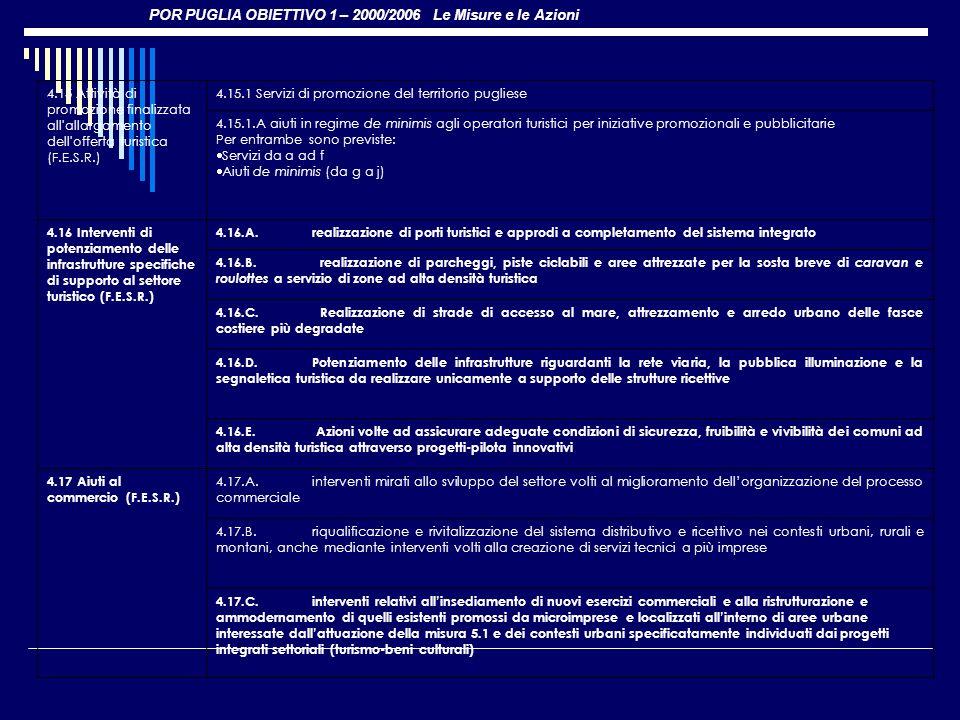 POR PUGLIA OBIETTIVO 1 – 2000/2006 Le Misure e le Azioni 4.15 Attività di promozione finalizzata all'allargamento dell'offerta turistica (F.E.S.R.) 4.