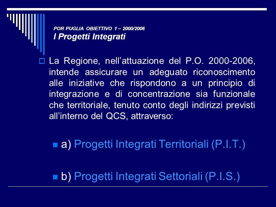 POR PUGLIA OBIETTIVO 1 – 2000/2006 I Progetti Integrati La Regione, nellattuazione del P.O. 2000-2006, intende assicurare un adeguato riconoscimento a