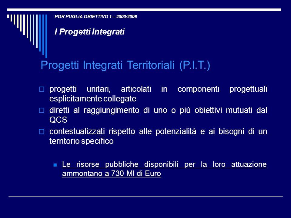 POR PUGLIA OBIETTIVO 1 – 2000/2006 I Progetti Integrati Progetti Integrati Territoriali (P.I.T.) progetti unitari, articolati in componenti progettual