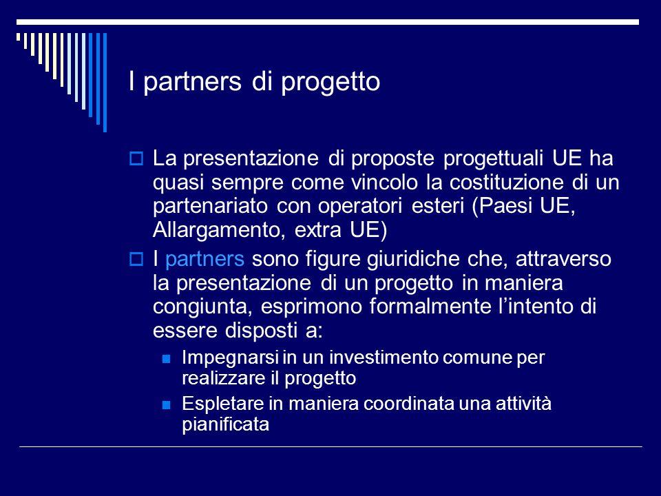 I partners di progetto La presentazione di proposte progettuali UE ha quasi sempre come vincolo la costituzione di un partenariato con operatori ester