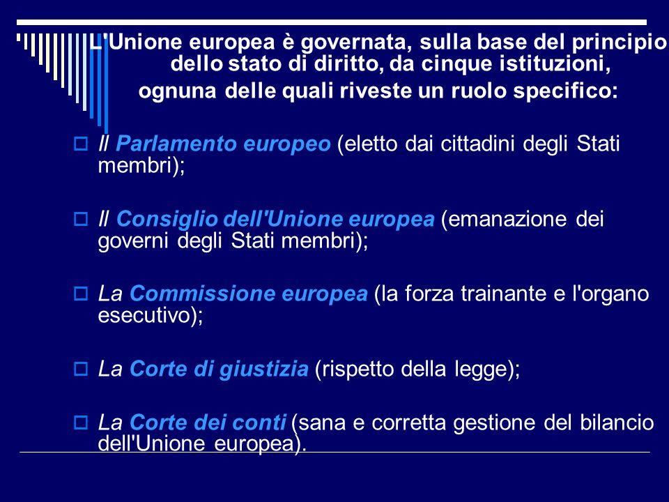 L'Unione europea è governata, sulla base del principio dello stato di diritto, da cinque istituzioni, ognuna delle quali riveste un ruolo specifico: I