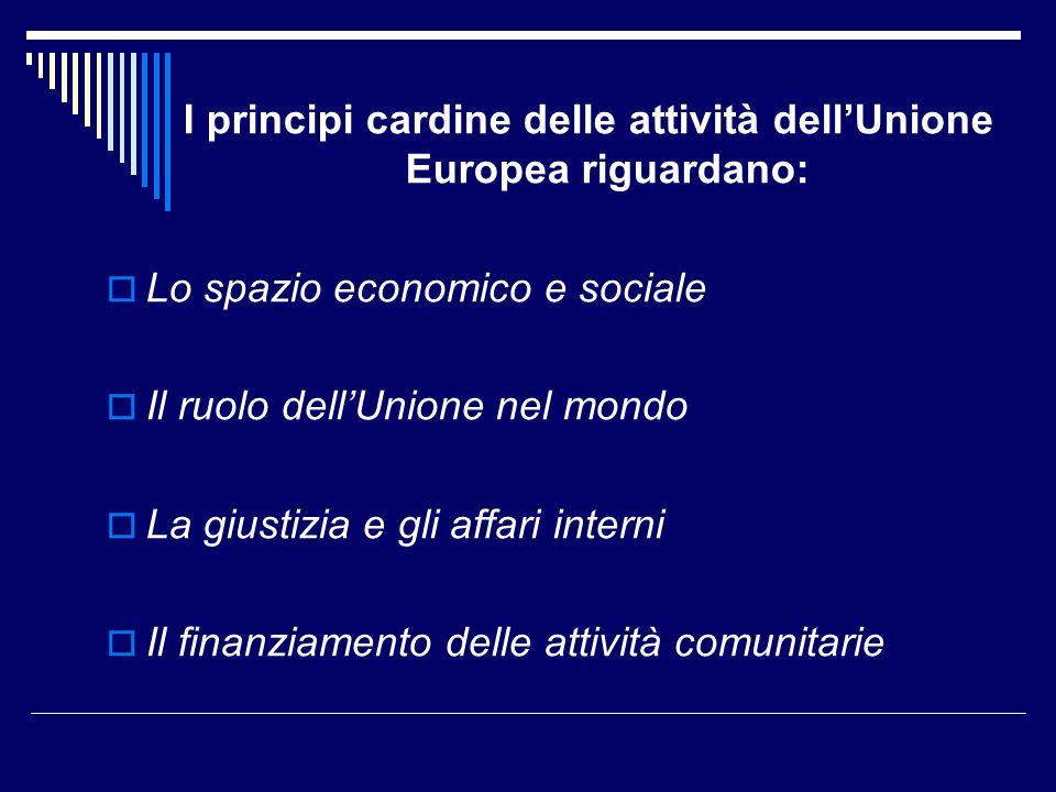I principi cardine delle attività dellUnione Europea riguardano: Lo spazio economico e sociale Il ruolo dellUnione nel mondo La giustizia e gli affari
