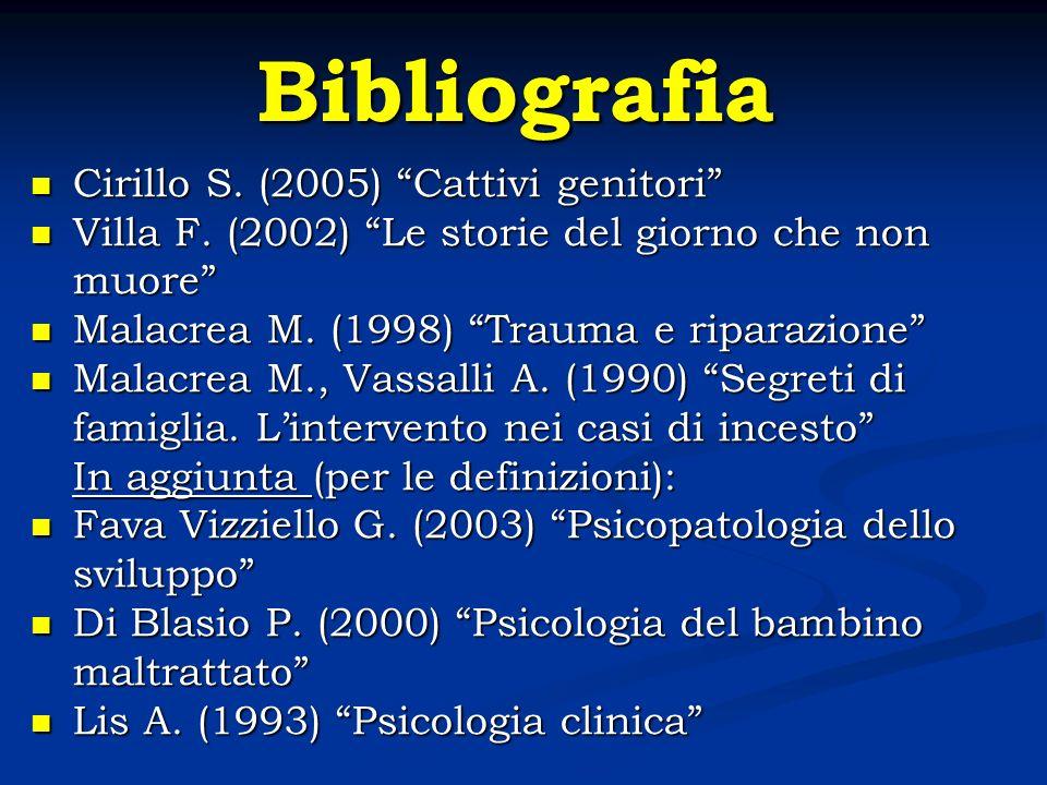 Bibliografia Cirillo S. (2005) Cattivi genitori Cirillo S. (2005) Cattivi genitori Villa F. (2002) Le storie del giorno che non Villa F. (2002) Le sto