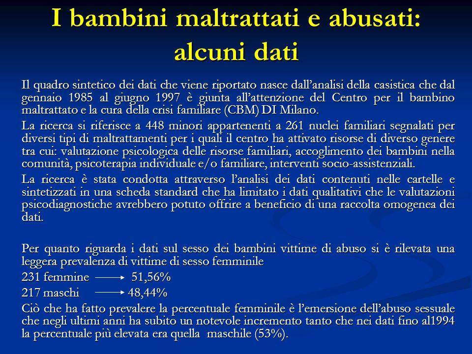 I bambini maltrattati e abusati: alcuni dati Il quadro sintetico dei dati che viene riportato nasce dallanalisi della casistica che dal gennaio 1985 a