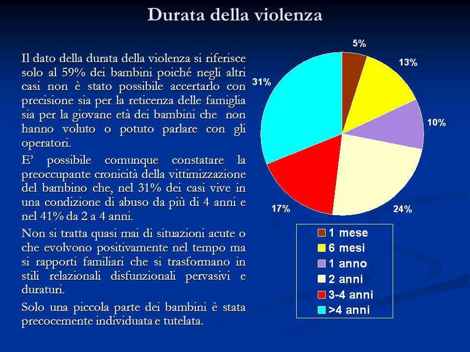 Durata della violenza Il dato della durata della violenza si riferisce solo al 59% dei bambini poiché negli altri casi non è stato possibile accertarl