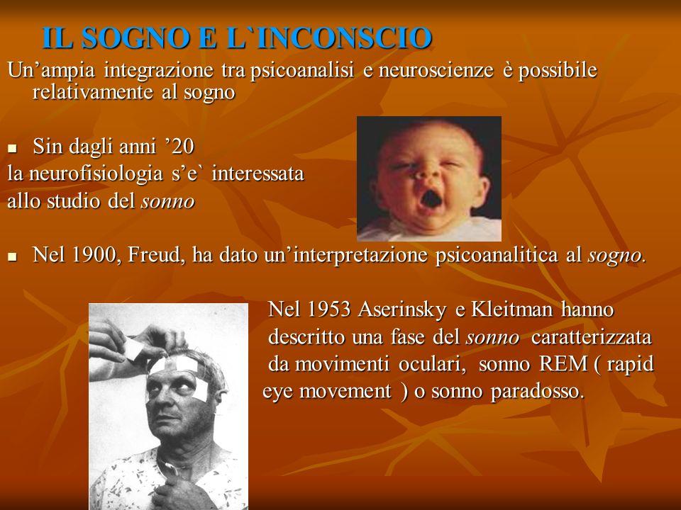 IL SOGNO E L`INCONSCIO Unampia integrazione tra psicoanalisi e neuroscienze è possibile relativamente al sogno Sin dagli anni 20 Sin dagli anni 20 la