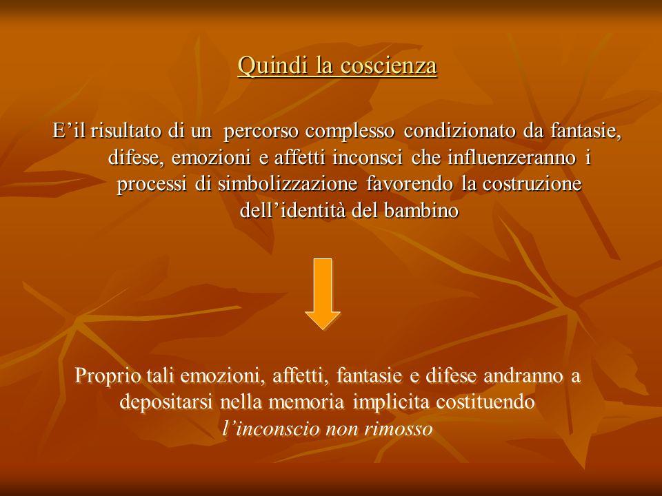 Quindi la coscienza Eil risultato di un percorso complesso condizionato da fantasie, difese, emozioni e affetti inconsci che influenzeranno i processi