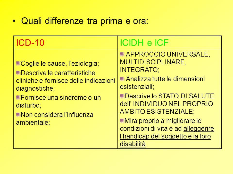 . Quali differenze tra prima e ora: ICD-10ICIDH e ICF Coglie le cause, leziologia; Descrive le caratteristiche cliniche e fornisce delle indicazioni d
