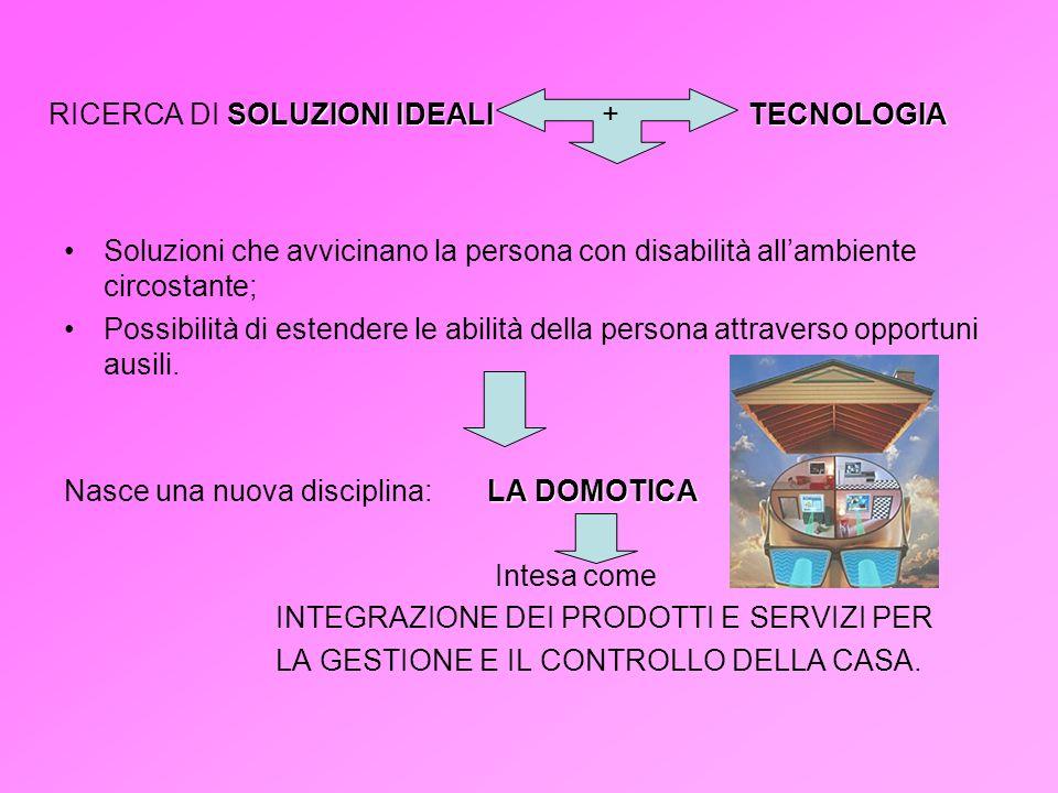 SOLUZIONI IDEALITECNOLOGIA RICERCA DI SOLUZIONI IDEALI + TECNOLOGIA Soluzioni che avvicinano la persona con disabilità allambiente circostante; Possib
