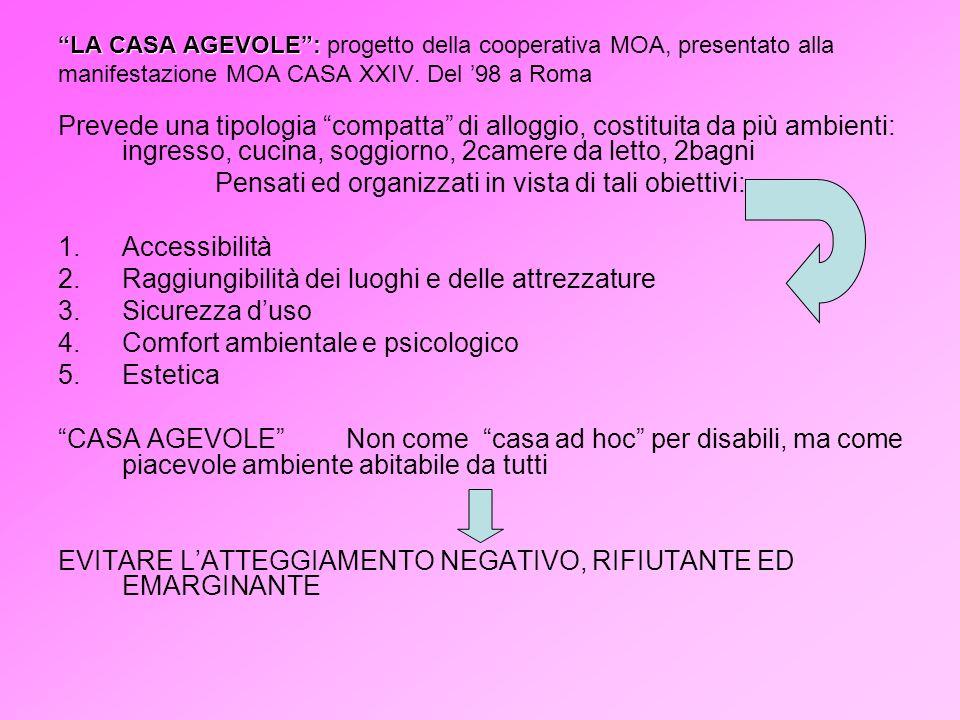 LA CASA AGEVOLE: LA CASA AGEVOLE: progetto della cooperativa MOA, presentato alla manifestazione MOA CASA XXIV. Del 98 a Roma Prevede una tipologia co