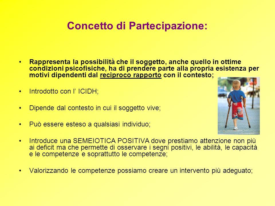 Concetto di Partecipazione: Rappresenta la possibilità che il soggetto, anche quello in ottime condizioni psicofisiche, ha di prendere parte alla prop