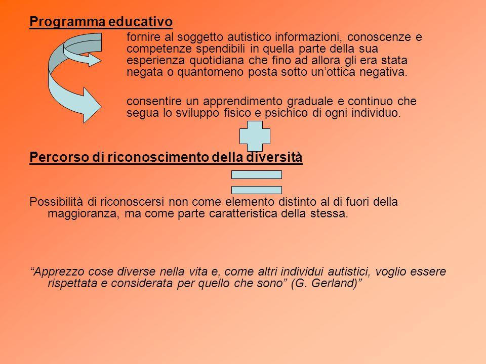 Programma educativo fornire al soggetto autistico informazioni, conoscenze e competenze spendibili in quella parte della sua esperienza quotidiana che