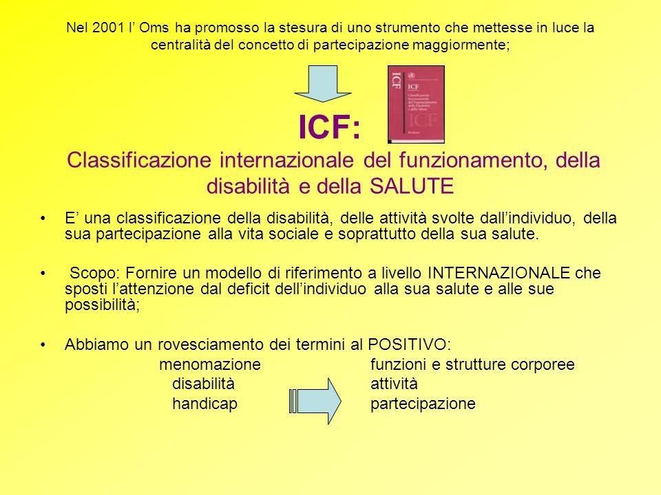 Nel 2001 l Oms ha promosso la stesura di uno strumento che mettesse in luce la centralità del concetto di partecipazione maggiormente; ICF: Classifica