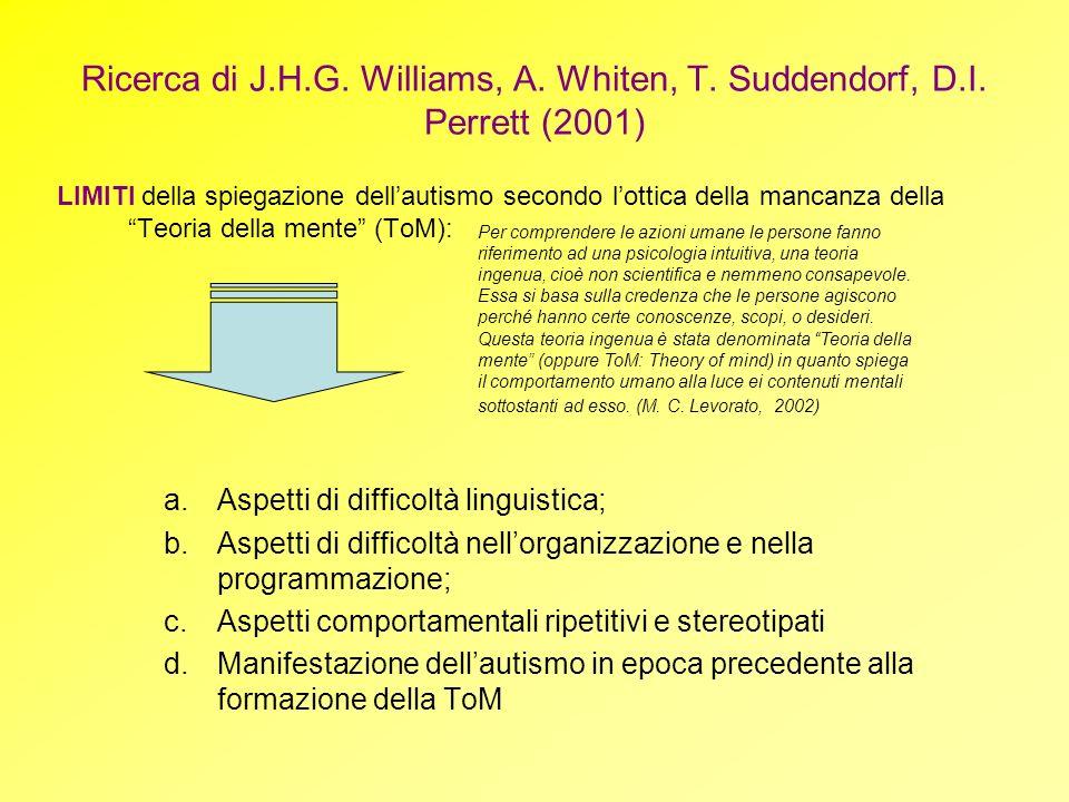 Ricerca di J.H.G. Williams, A. Whiten, T. Suddendorf, D.I. Perrett (2001) LIMITI della spiegazione dellautismo secondo lottica della mancanza della Te