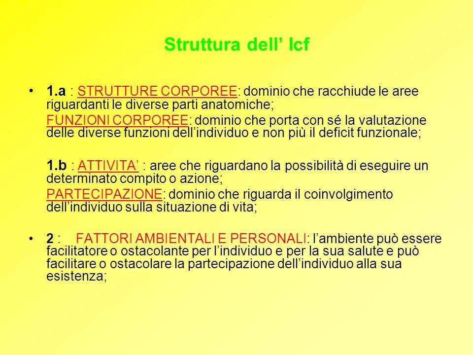 Struttura dell Icf 1.a : STRUTTURE CORPOREE: dominio che racchiude le aree riguardanti le diverse parti anatomiche; FUNZIONI CORPOREE: dominio che por