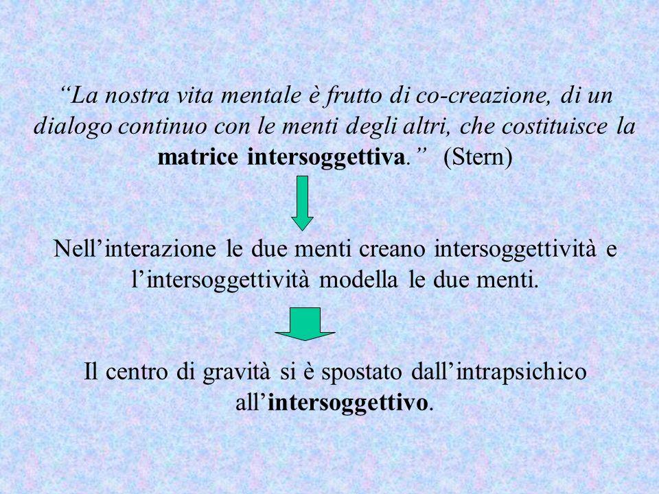 La nostra vita mentale è frutto di co-creazione, di un dialogo continuo con le menti degli altri, che costituisce la matrice intersoggettiva. (Stern)
